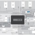Цифровое и аналоговое соединение в Sound Quality