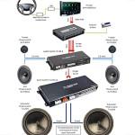 Автолинч: разбор аудиосистемы в Hyundai Elantra