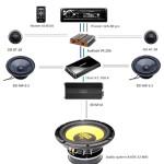 Автолинч: разбор аудиосистемы в Renault Logan
