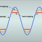 Как настроить сабвуферный усилитель без клиппа (без приборов)