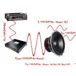 Как проверить фазировку (сфазированность) аудиосистемы?