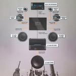 Автолинч: разбор аудиосистемы в Toyota Camry